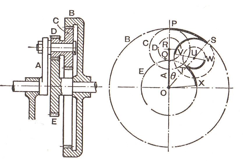 planetary gear ratio