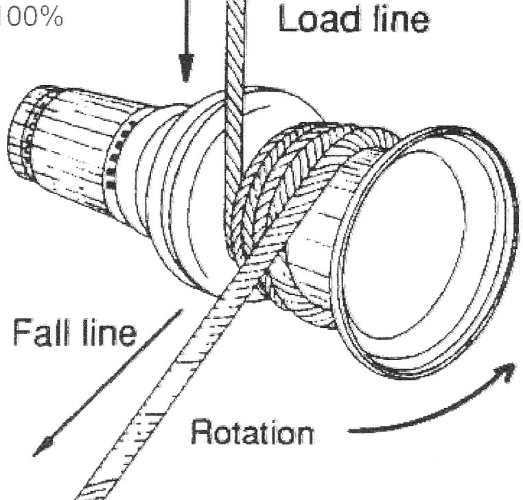 Belt And Rope Drives Brakes on Brake Wire Diagram