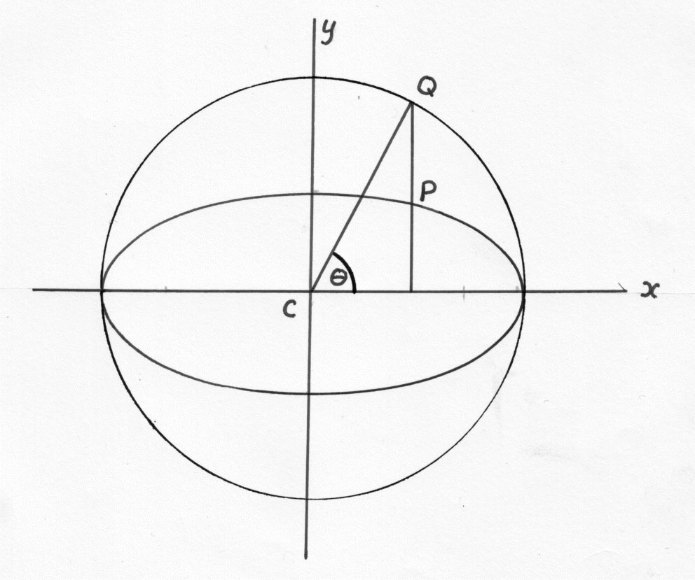 how to draw an ellipse in sketchup