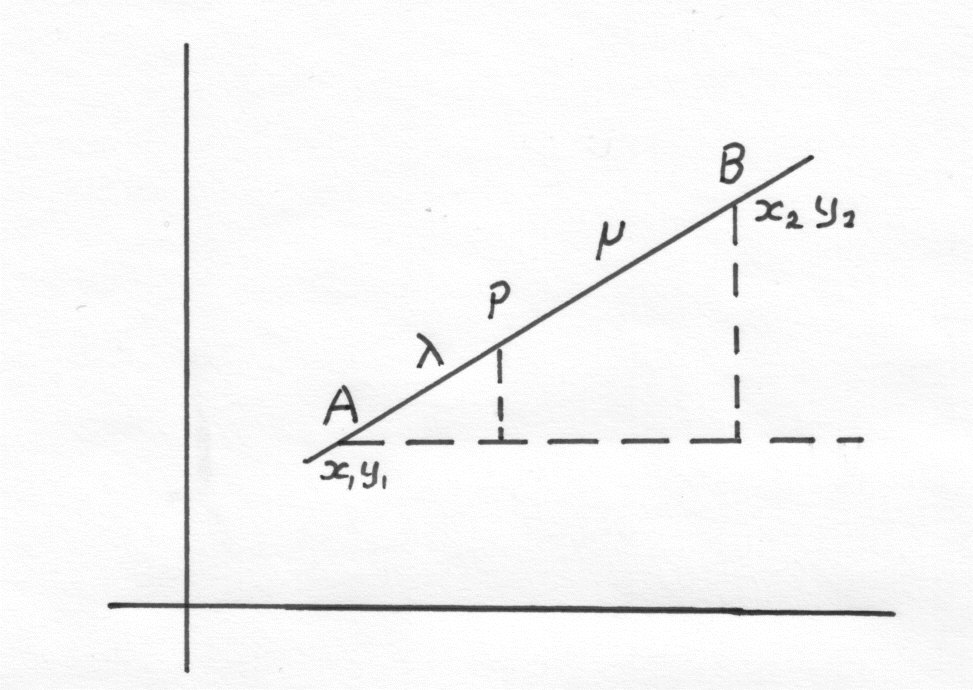 how to find equation of a line through two points
