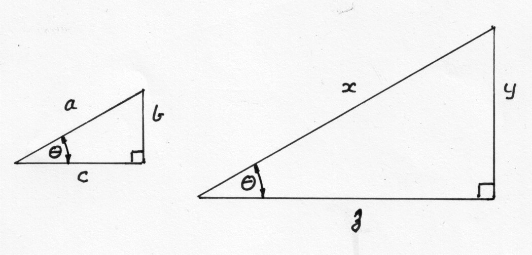 Trigonometrical Ratios Trigonometry Geometry Maths Reference