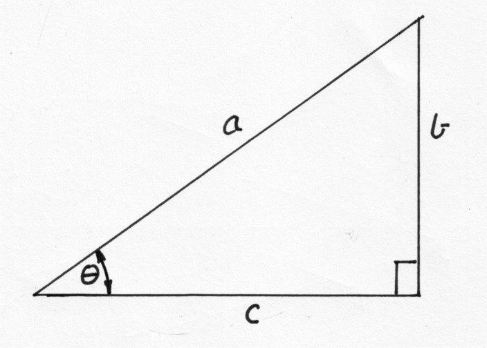 Trigonometrical Ratios - Trigonometry - Geometry - Maths