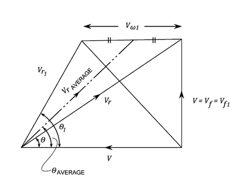 how to draw fbd for torque