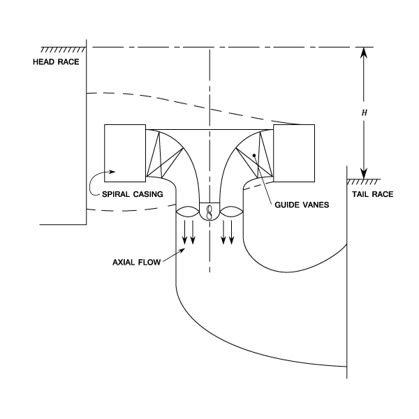 monarch plow wiring diagram monarch plow pumps wiring