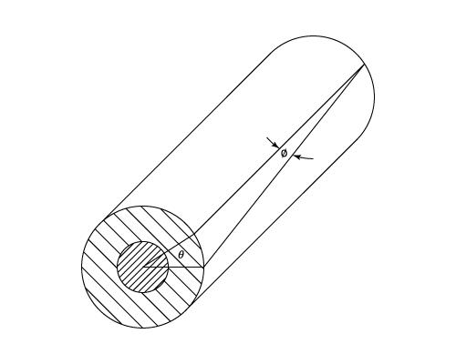 torsion - materials