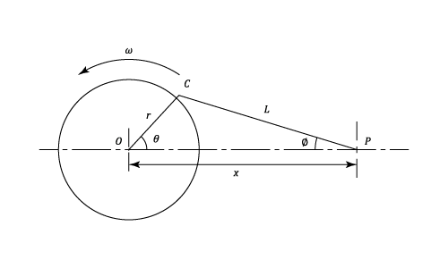 Velocity and acceleration theory of machines engineering ccuart Image collections