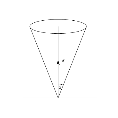 23287/angle-and-cone-of-friction-cone.png