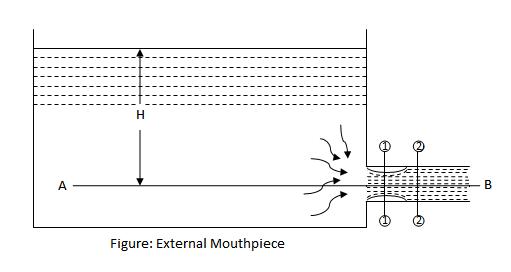 External Mouthpiece - Mouthpiece - Pipes - Fluid Mechanics
