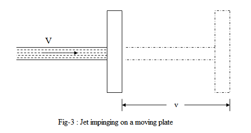 23547/jet_impinging_moving.png