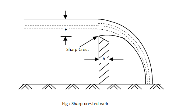 flow over a sharp crested weir Flow flow over a sharp-crested weir (q) under free flow condition in a channel is expressed in terms of the following mathematical expression 2 3 2 3 2 q = cd glh (1) where cd = coefficient of discharge, l = crest length of the.
