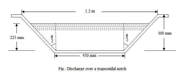 Trapezoidal Notch - No...