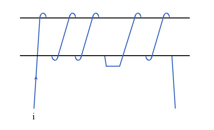 inductance - magnetism