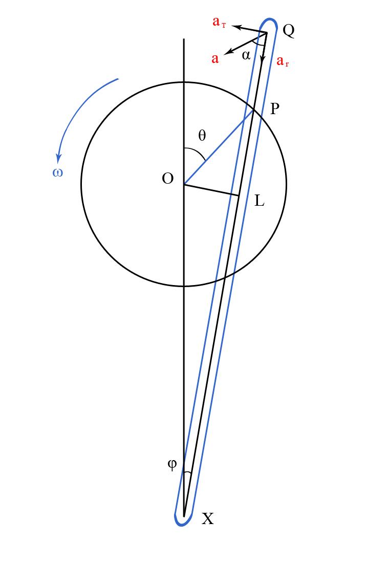 Diagram Of Engine Crank Com