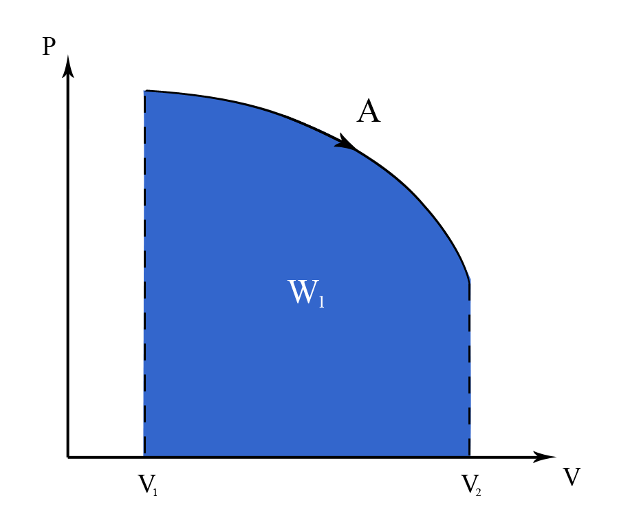 a brief explanation of engineering thermodynamics Can you give a brief explanation for this problem  can you give a brief description on how a pump operates  what is complete explanation of thermodynamics.